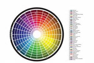 pantone color wheel golf coloring pages