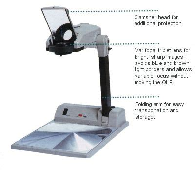 Proyektor Ohp indah office overhead projector