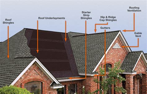 anatomy of a roof shingle warning signs your roof may need repair or replacement