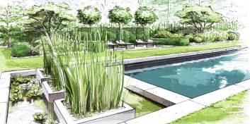 jardin bruxelles belgique loup co dessin paysage