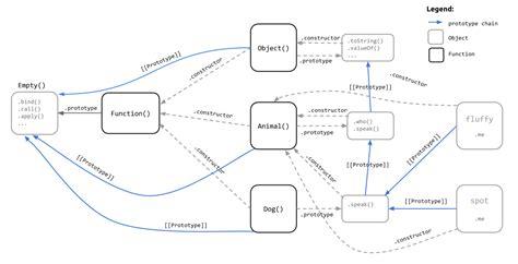 js delegate pattern javascript inheritance call base function phpsourcecode net
