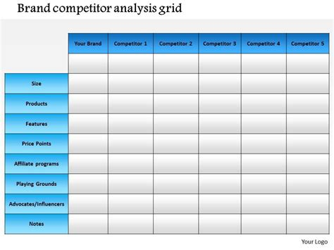 brand assessment template 0714 brand competitor analysis grid powerpoint