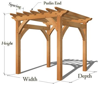 Request Quote New Heritage Woodworking Average Height Of A Pergola