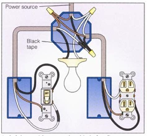 wiring a switch to a light fixture 34 wiring diagram