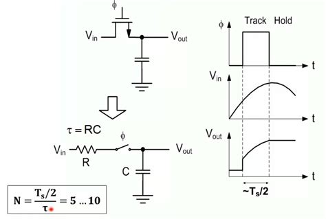 switched capacitor filter noise analysis switched capacitor filter noise analysis 28 images semiwiki device noise analysis of