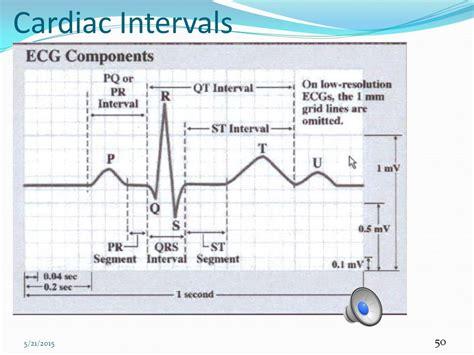 ecg tutorial powerpoint ecg basics module 1 dr jeffrey elliot field hbsc dds