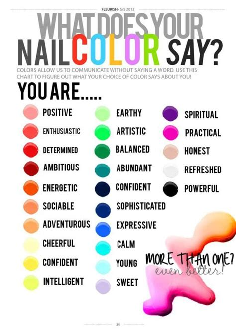 what color finget nail polish for 59 year old what does your nail color says about you right now i m