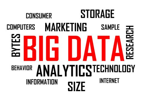 bid data big data as a marketing strategy spotify s 2016 caign