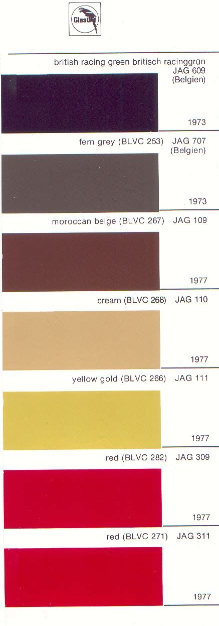 paint colors for jaguar paint jag autos post