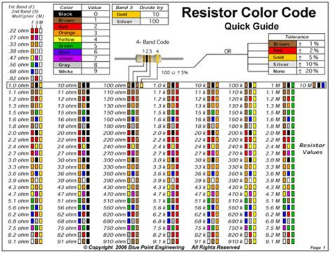 5 resistor values table daniel massimini rendering