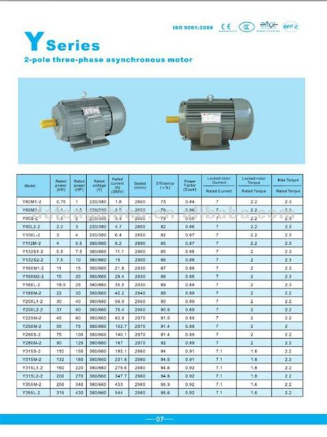 3 phase ac induction generator ac alternator three phase induction motor generator buy ac synchronous generator ac