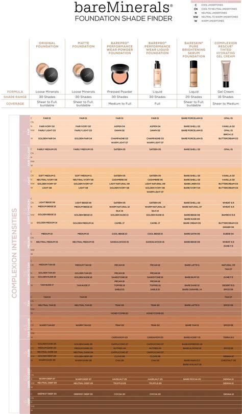 Check Bareminerals Gift Card Balance - sites bareminerals us ca site