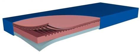 materasso anti decubito materasso anti decubito maxx 250 portata terapeutica 250