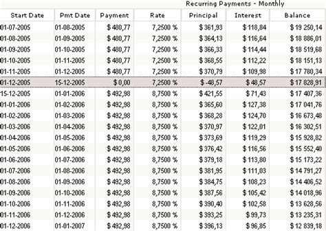 Interest Rate Tables by Margill How To Calculate Loans