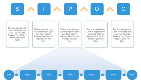 why is it important to create free diagrams a complete guide for creating sipoc diagrams