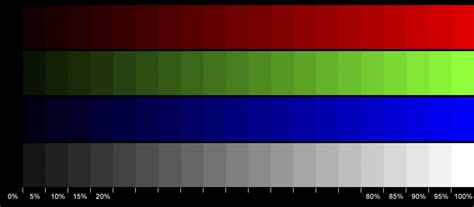 color pattern to adjust monitor related keywords suggestions for monitor color test pattern
