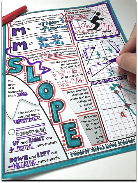 slope guy slope perfect mr slope guy remember slope easy way to