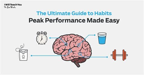 the science of effective habits stop procrastination boost your productivity increase your mindfulness and change the way you live forever books how would you help this co worker