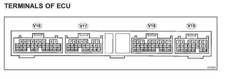 renault trafic glow wiring diagram wiring diagram