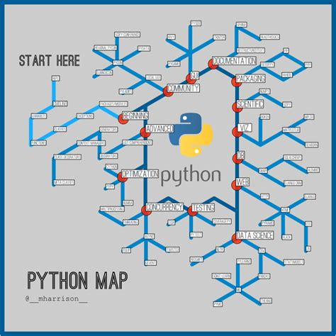 map python map python map3
