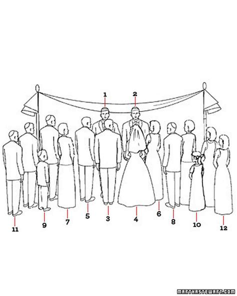 Wedding Ceremony Diagram by Diagram Your Big Day Wedding Ceremony Basics