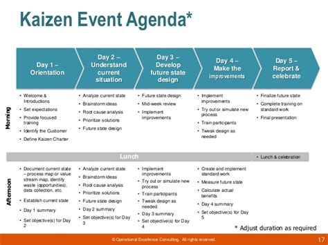 event design guidelines kaizen event guide by operational excellence consulting