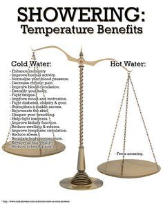 Do Cold Showers Burn Calories by 1000 Ideas About Cold Shower On Wim Hof