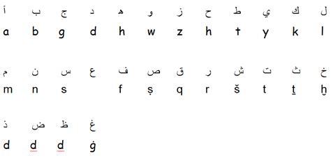 arabo lettere il marocco scrittura matrimonio citt 224 il mio sito