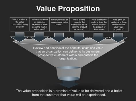 Investor Presentation Template by Investor Presentation Template At Four Quadrant