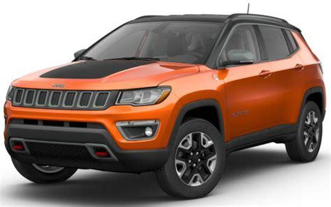 2017 jeep orange 2017 jeep compass trailhawk color options