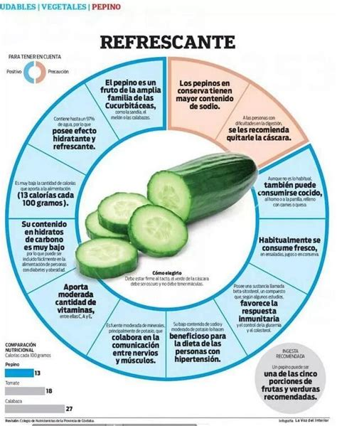 Health Secret Of Pepino by 17 Best Images About Propiedades Alimentos On