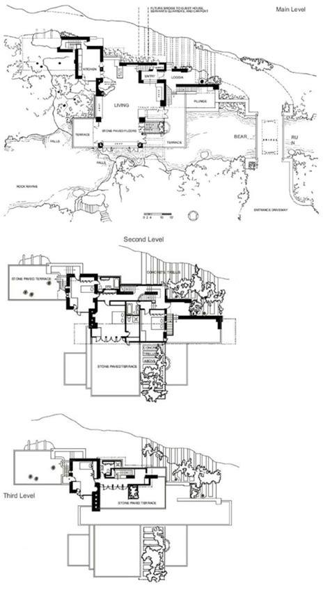 Hollyhock House Plan patrimonio arquitect 243 nico de asturias casa de la cascada