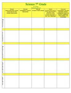 Model Lesson Plan Template by Oh My Science 5e Model Of Inquiry Lesson Plan