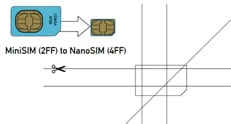 Cut Sim Card To Nano Sim Template Pdf by How To Convert Sim To Nano Sim Card For Iphone 5 Nano Sim