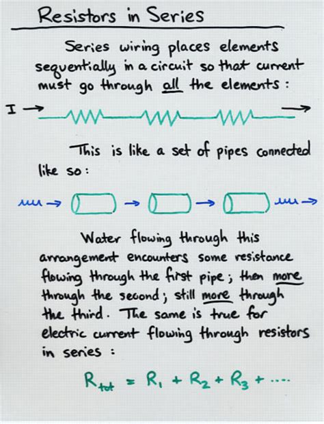 several resistors are connected in series which of the following statements is correct several resistors are connected in series which of the following statements is correct 28