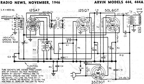 philco car radio schematic wiring diagram schematic