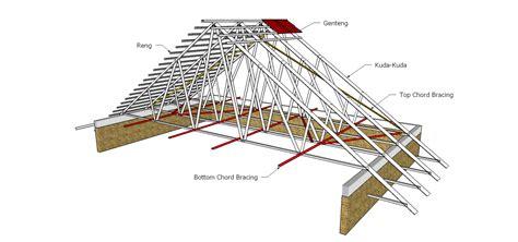 Reng Baja Ringan 0 45 konfigurasi kuda kuda rangka atap baja ringan pt mitra