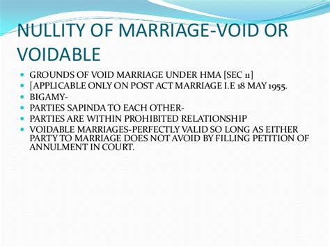 Nullity of a void marriage