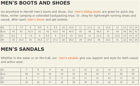 merrell shoe size chart merrell s intercept hiking shoes shoes torpedo7 nz