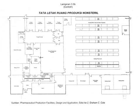 layout denah pabrik bangunan dan fasilitas industri farmasi bambang