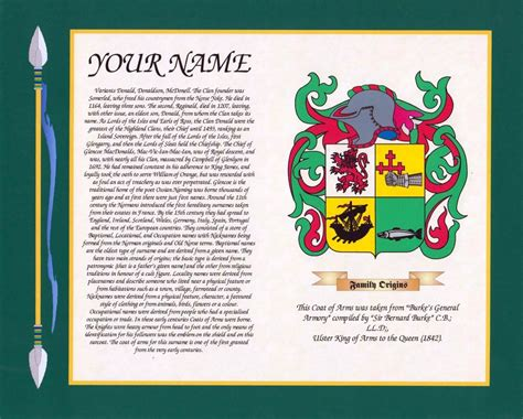name origin heritage coat of arms surname history print 10 quot x