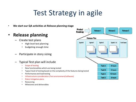 test plan template agile agile testing strategy
