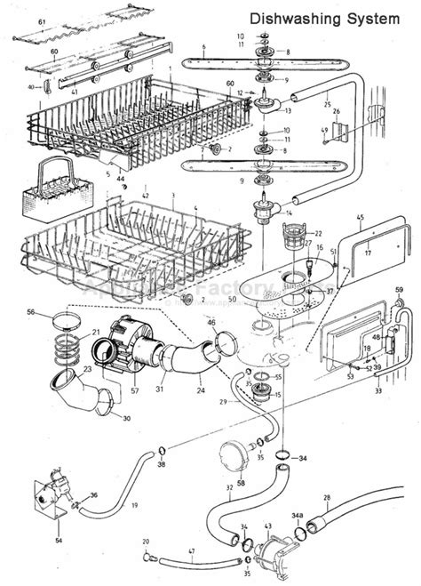 asko dishwasher parts diagram parts for 1503 asko dishwashers