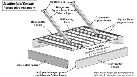 canopy section pin canopy details on pinterest