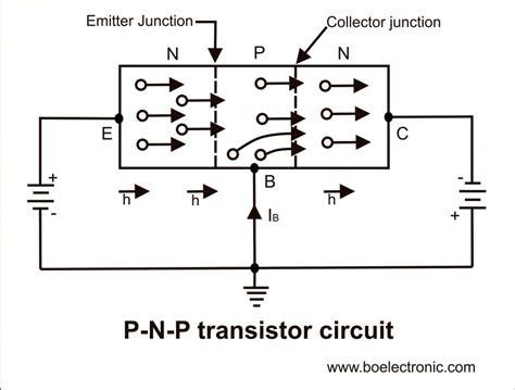 circuit diagram of npn transistor npn and pnp transistor circuit diagram wiring diagram