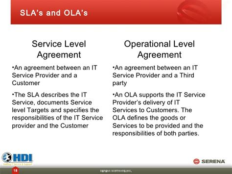 itil service level agreement template itil ola template ideas themes ideas