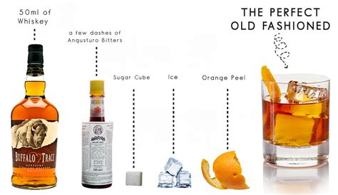 old fashioned recipe make an old fashioned