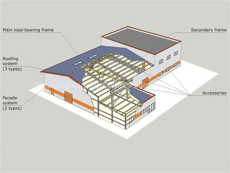 house building cost calculator warehouse building cost low cost of prefab warehouse construction building buy