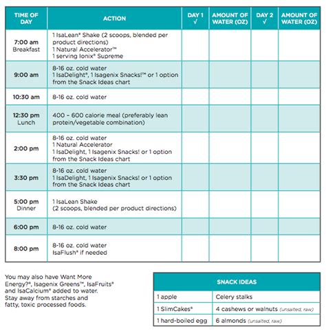 Isagenix Detox Schedule by Isagenix Shake Day Schedule