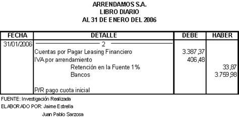 contabilizacion en cuenta contable del impuesto a la riqueza an 225 lisis contable y tributario para la aplicaci 243 n del
